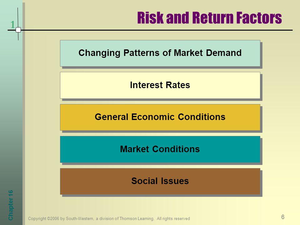Risk and Return Factors