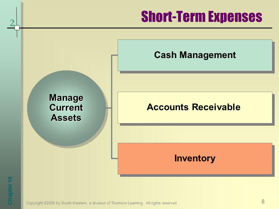 Short-Term Expenses 2 Cash Management Manage Current Assets