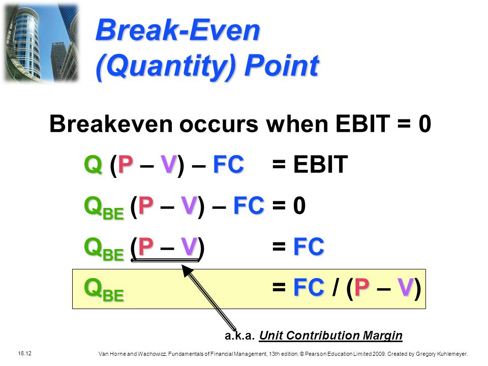 Breakeven occurs when EBIT = 0 a.k.a. Unit Contribution Margin