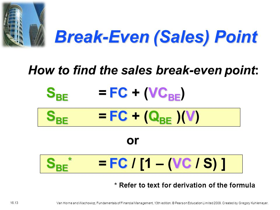 How to find the sales break-even point: