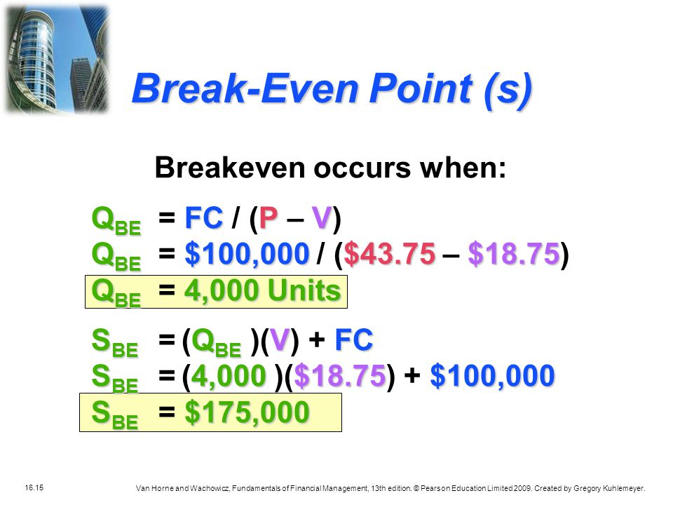 Breakeven occurs when: