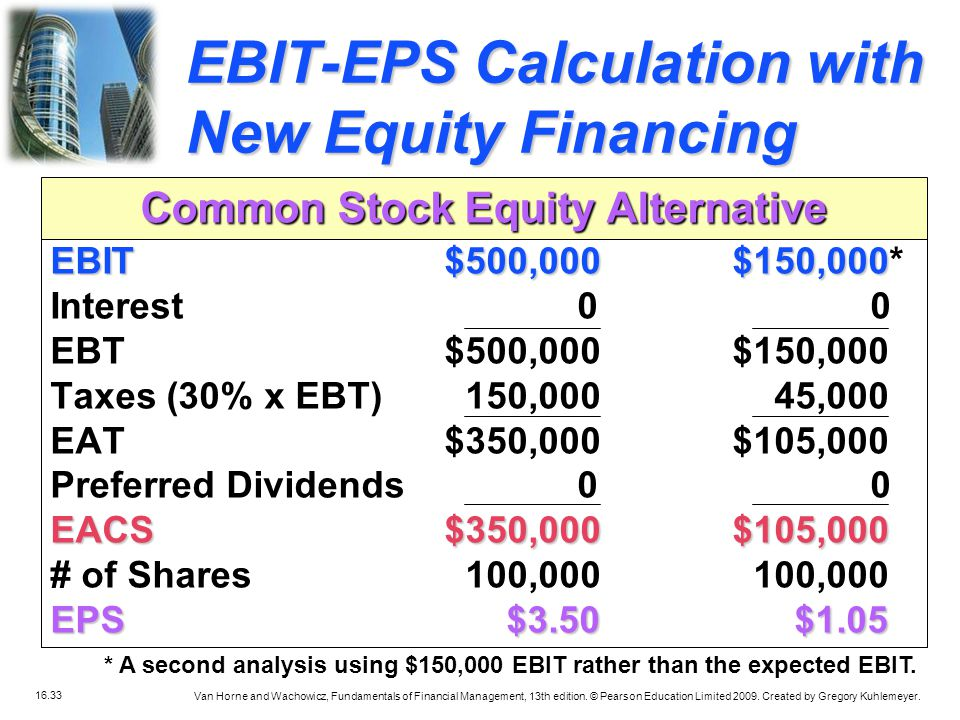Common Stock Equity Alternative