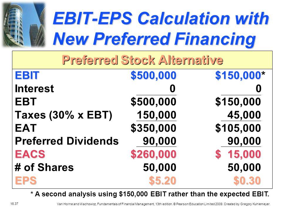 Preferred Stock Alternative