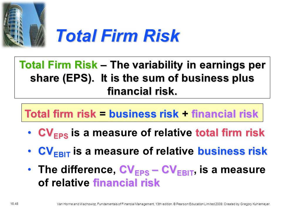 Total firm risk = business risk + financial risk