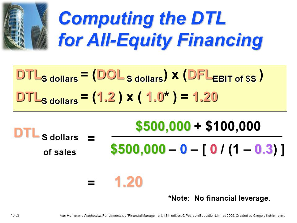 Computing the DTL for All-Equity Financing