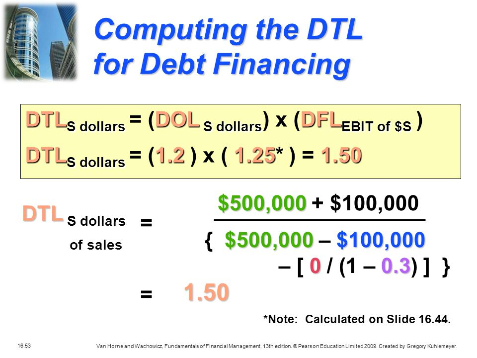 Computing the DTL for Debt Financing