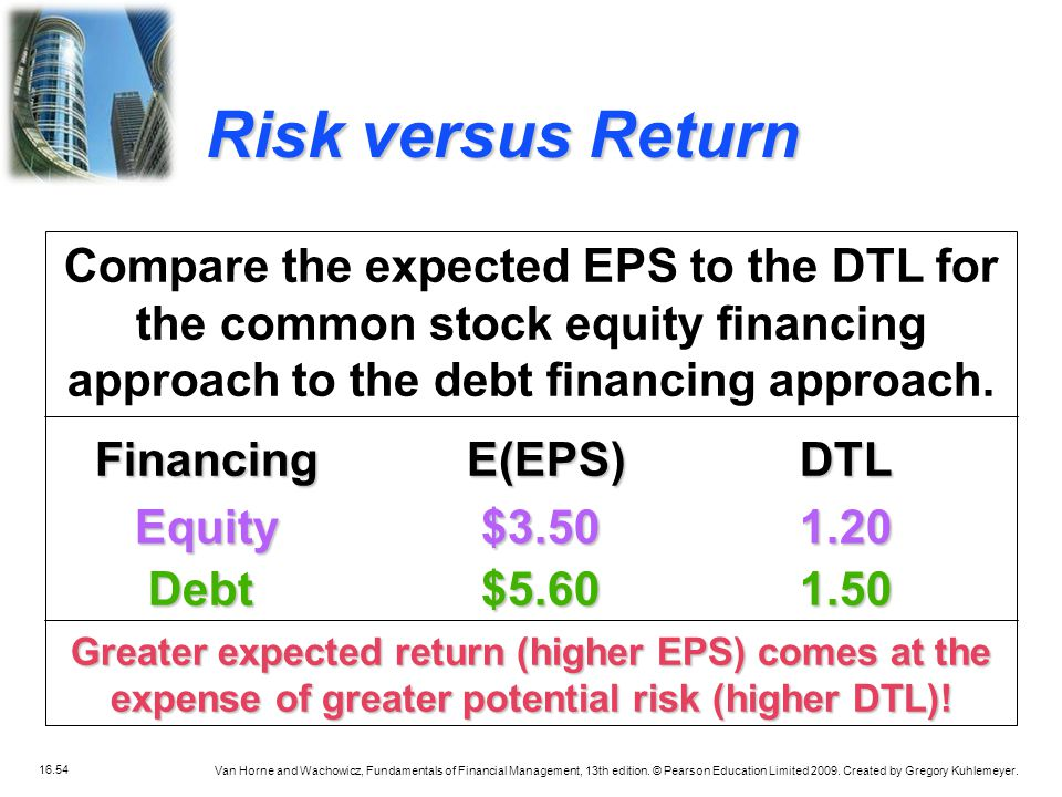 Risk versus Return Compare the expected EPS to the DTL for the common stock equity financing approach to the debt financing approach.