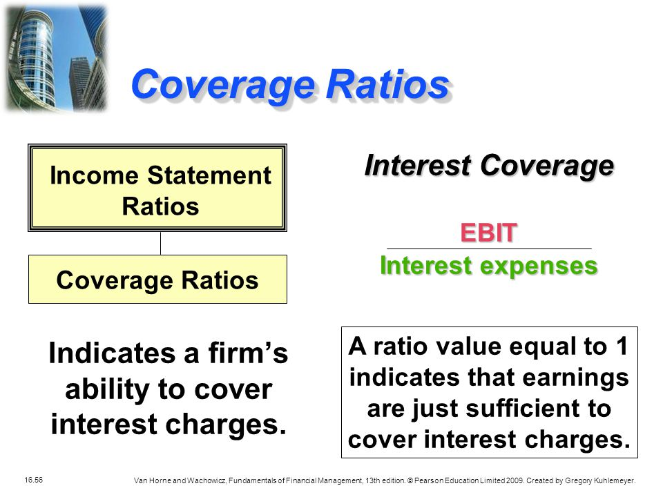 Coverage Ratios Interest Coverage