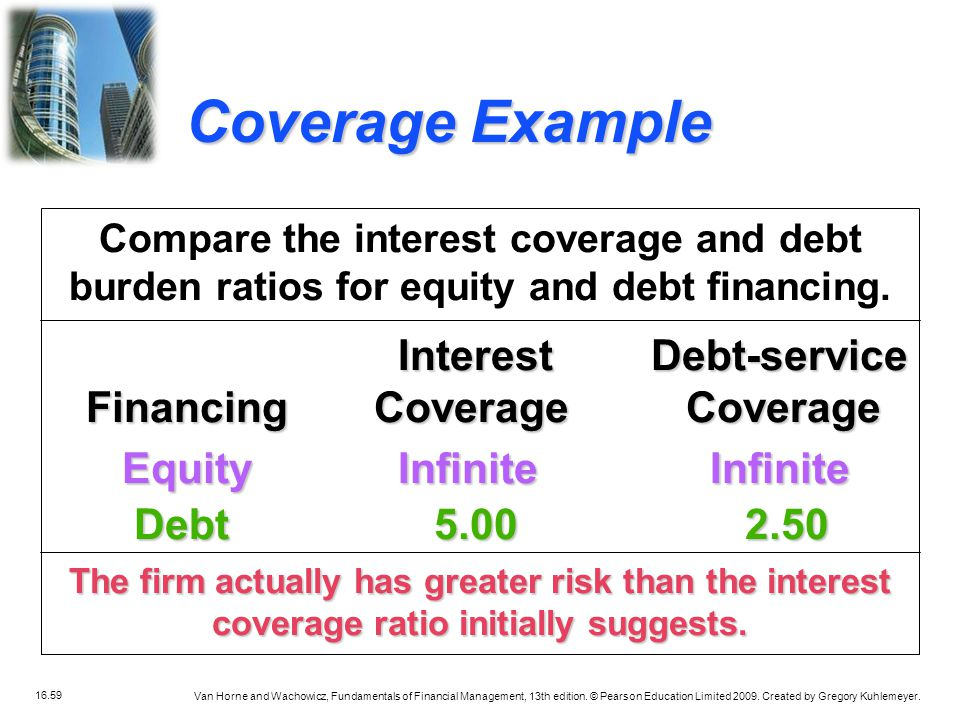 Coverage Example Interest Debt-service Financing Coverage Coverage