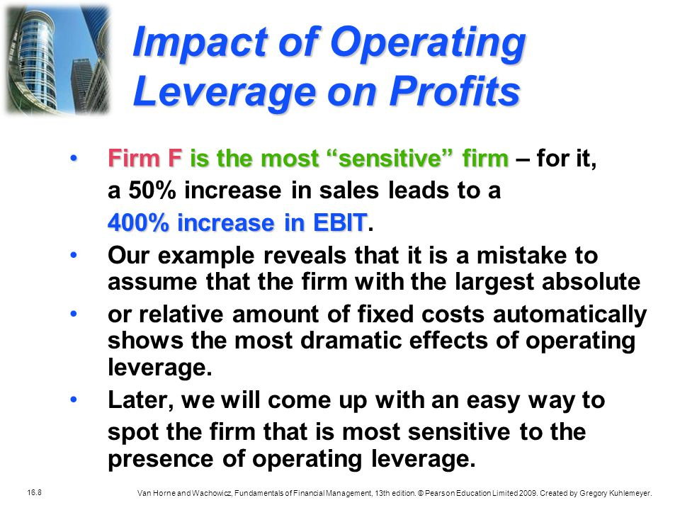 Impact of Operating Leverage on Profits
