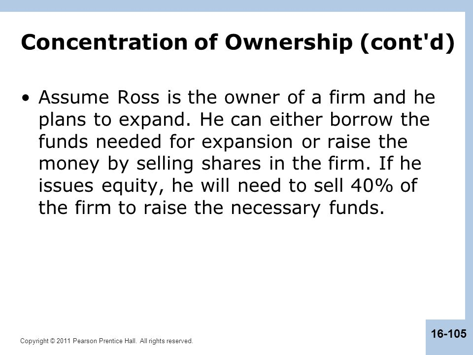 Concentration of Ownership (cont d)