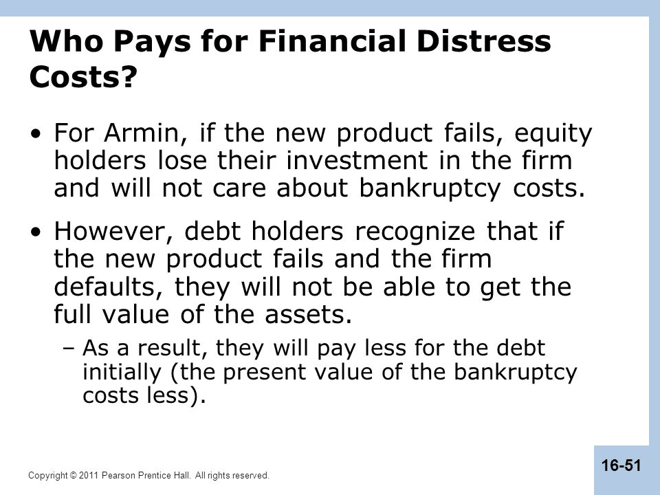 Who Pays for Financial Distress Costs