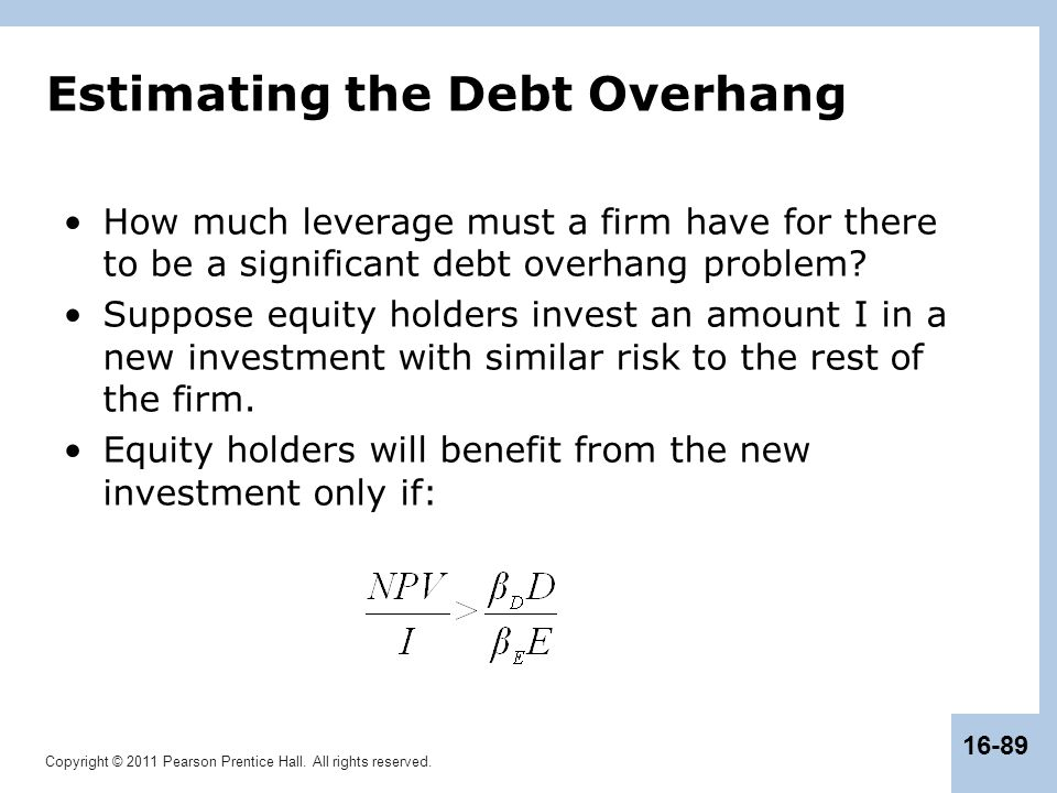Estimating the Debt Overhang