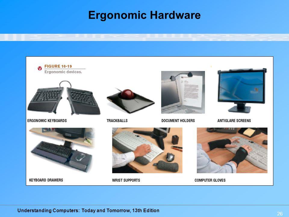 Ergonomic Hardware