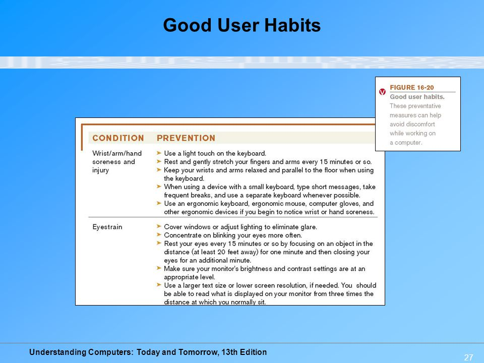 Good User Habits