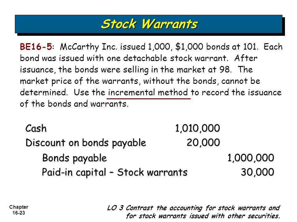 Stock Warrants Cash 1,010,000 Discount on bonds payable 20,000