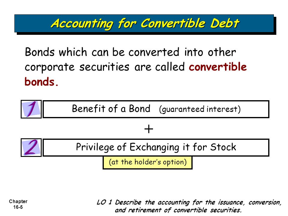 Accounting for Convertible Debt