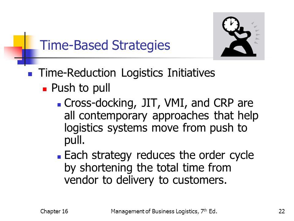 Time-Based Strategies