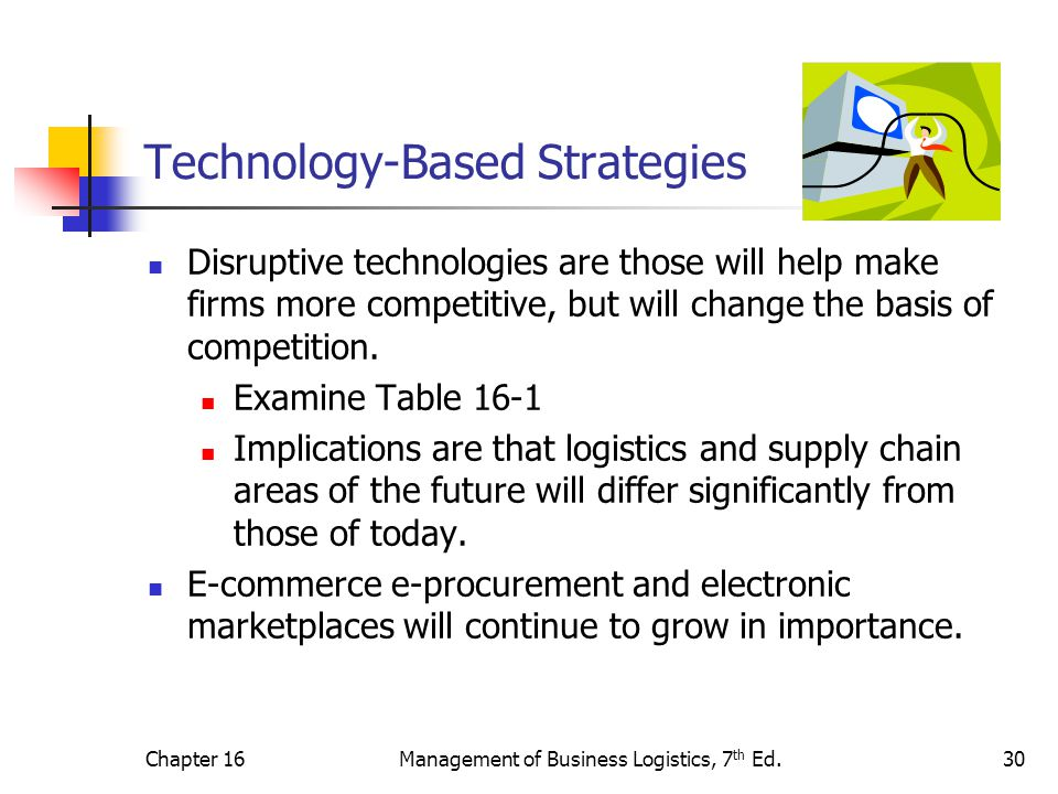 Technology-Based Strategies