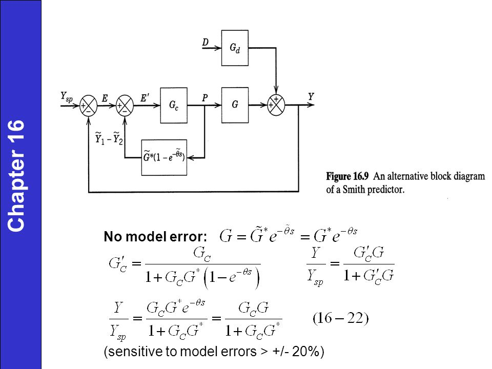 Chapter 16 No model error: (sensitive to model errors > +/- 20%)