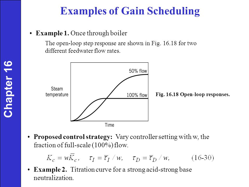 Examples of Gain Scheduling