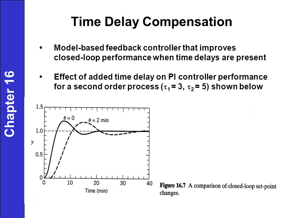 Time Delay Compensation