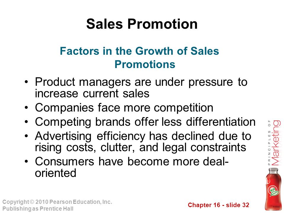 Factors in the Growth of Sales Promotions