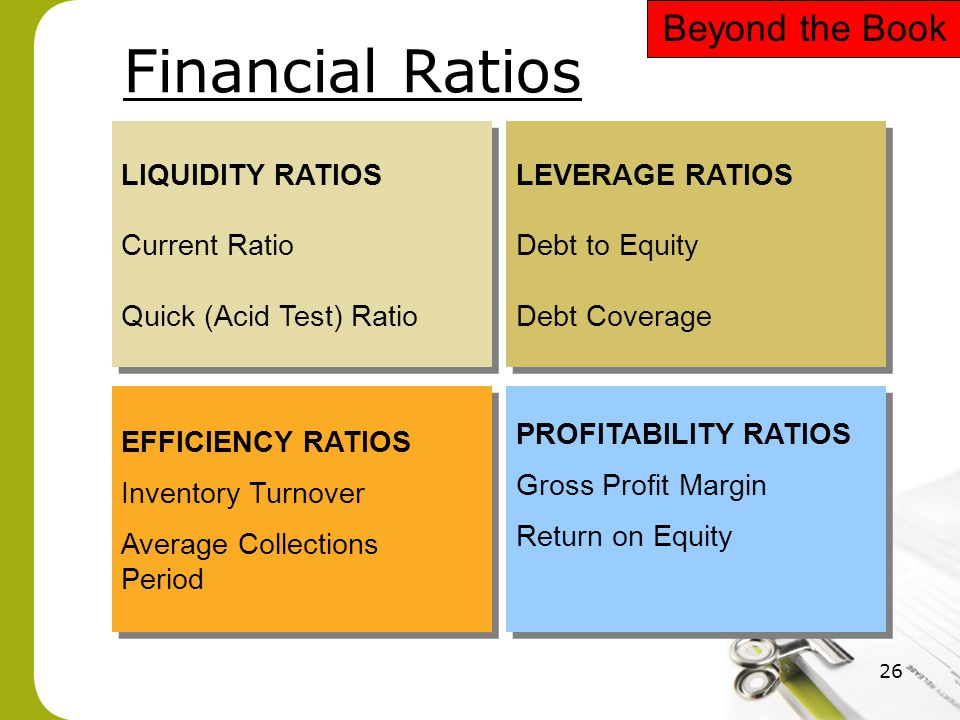 Financial Ratios Beyond the Book LIQUIDITY RATIOS Current Ratio