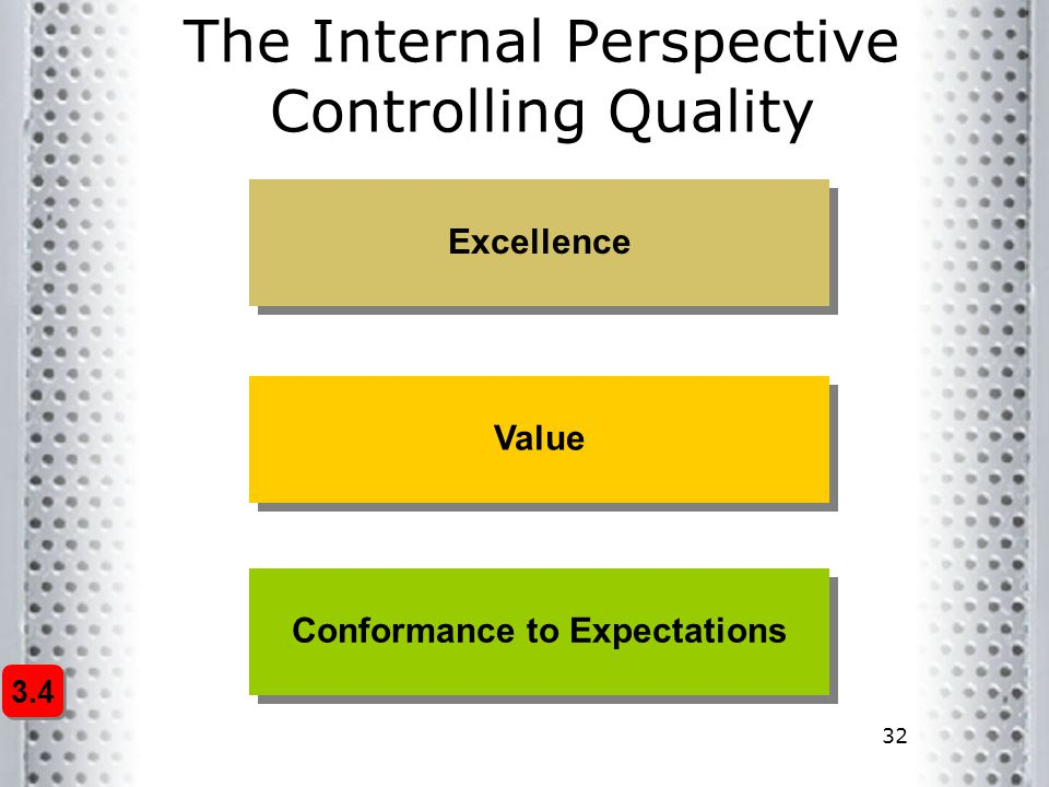 The Internal Perspective Controlling Quality