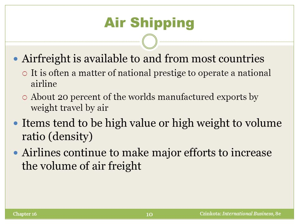 Air Shipping Airfreight is available to and from most countries