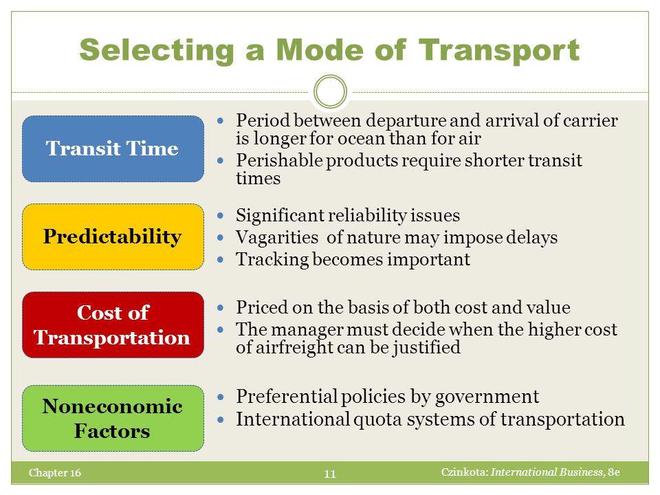 Selecting a Mode of Transport