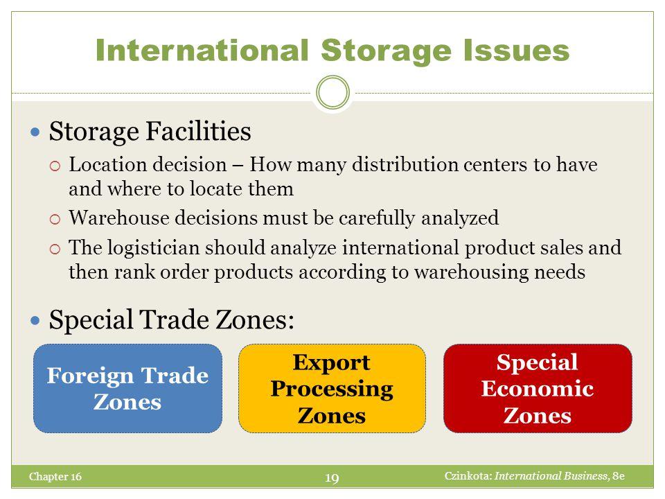 International Storage Issues