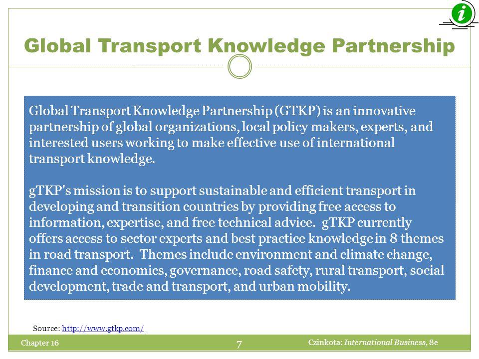Global Transport Knowledge Partnership
