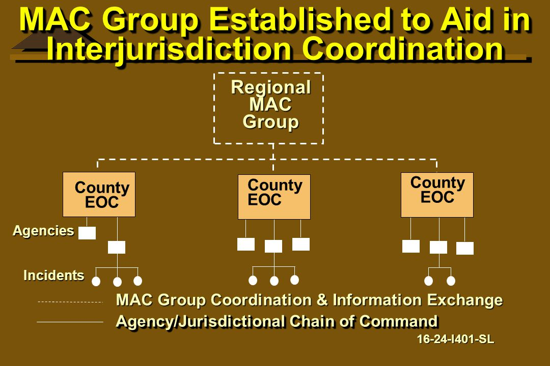 MAC Group Established to Aid in Interjurisdiction Coordination