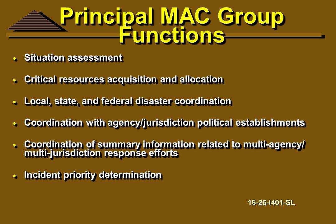 Principal MAC Group Functions