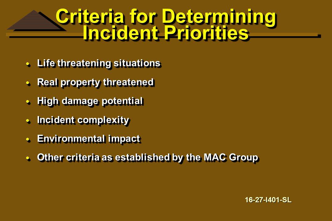 Criteria for Determining Incident Priorities