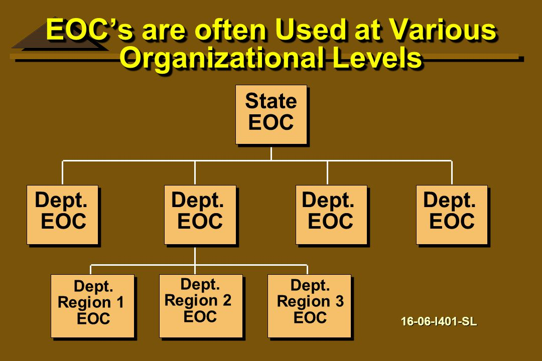 EOC's are often Used at Various Organizational Levels