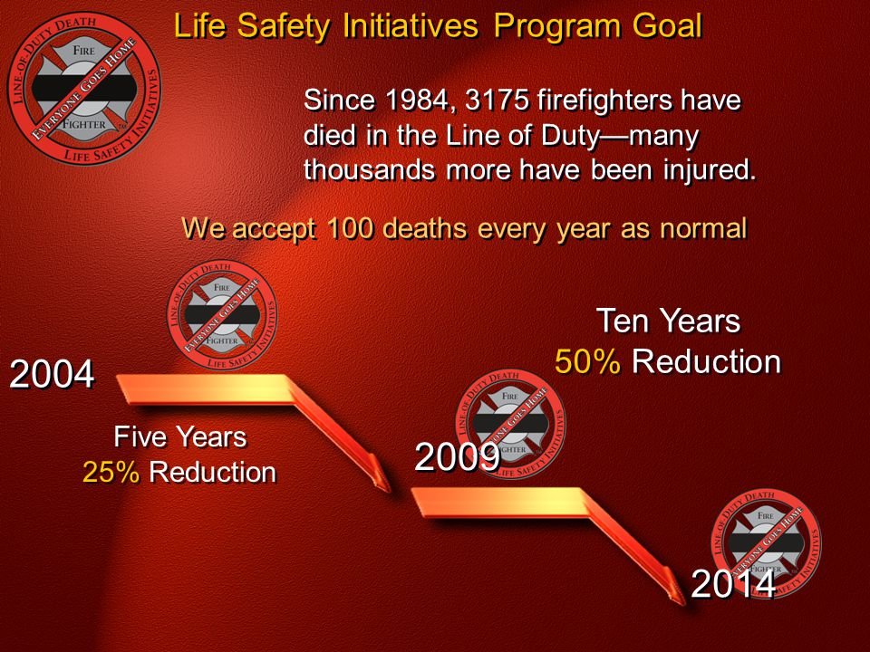 Life Safety Initiatives Program Goal