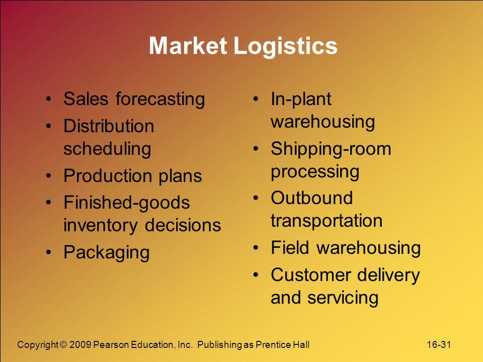 Market Logistics Sales forecasting Distribution scheduling