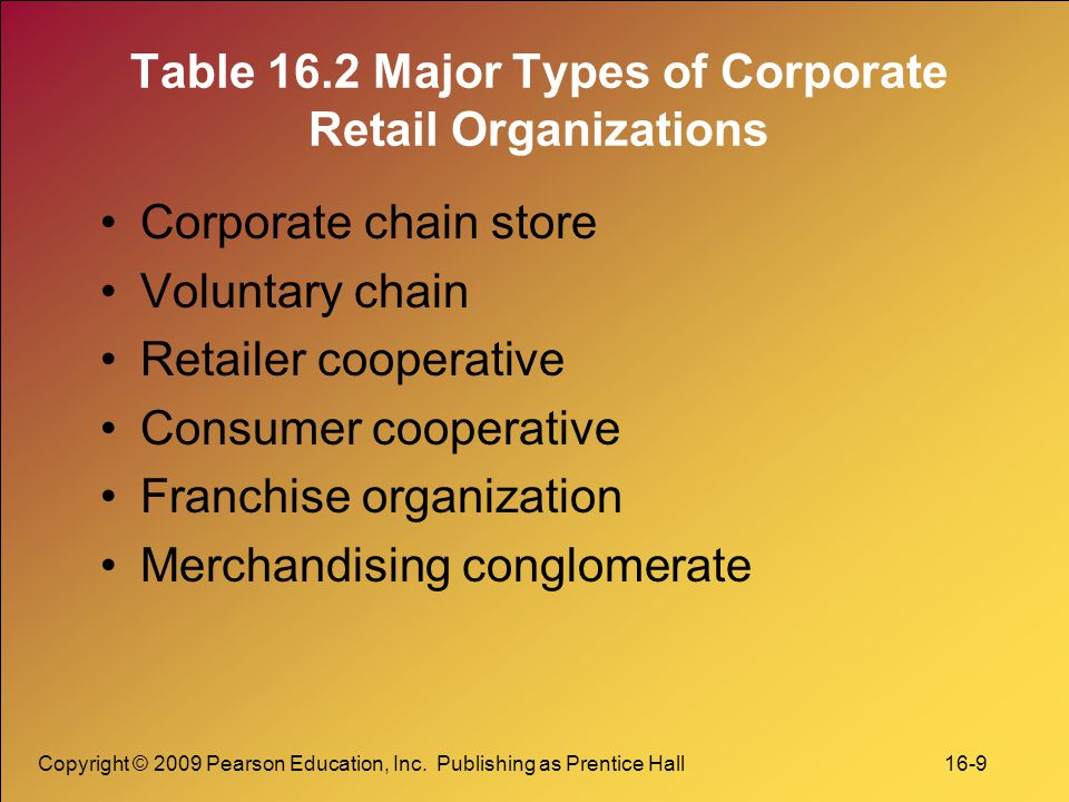 Table 16.2 Major Types of Corporate Retail Organizations