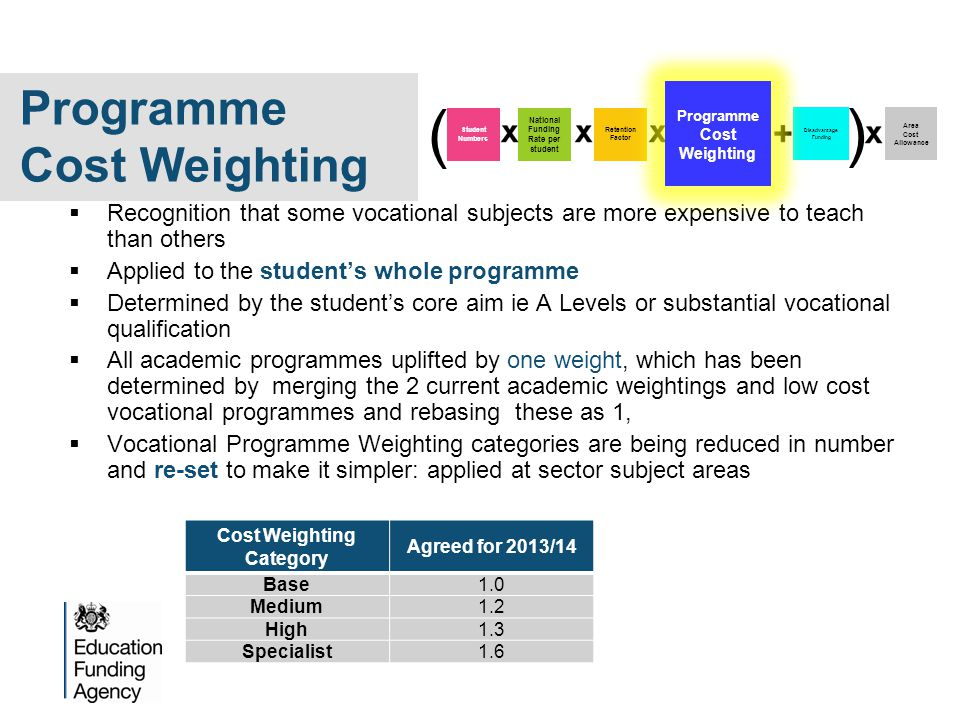 National Funding Rate per student Programme Cost Weighting