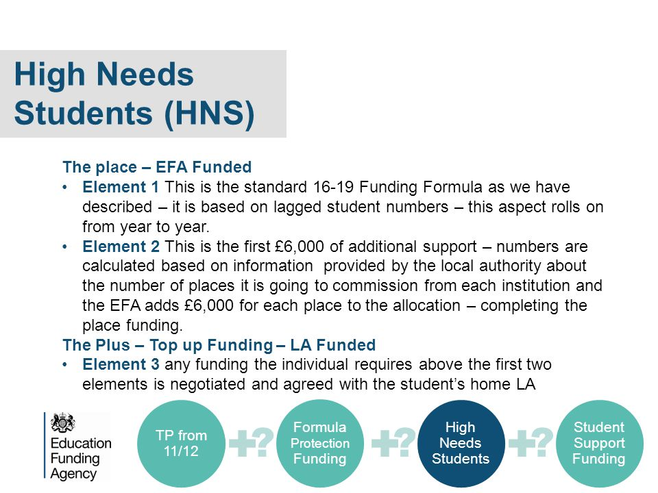 High Needs Students (HNS) The place – EFA Funded