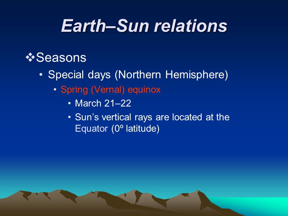 Earth–Sun relations Seasons Special days (Northern Hemisphere)