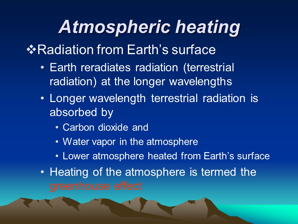 Atmospheric heating Radiation from Earth's surface