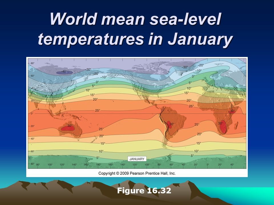 World mean sea-level temperatures in January