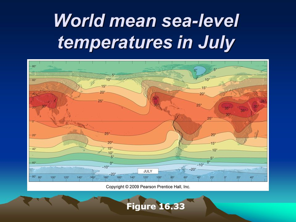 World mean sea-level temperatures in July