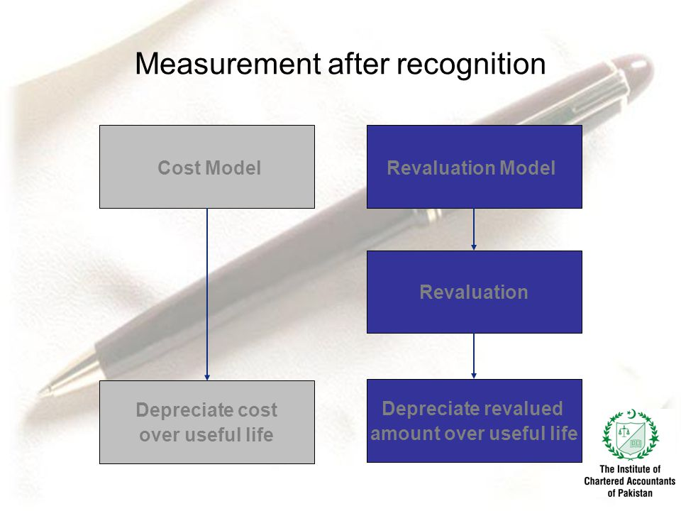 Measurement after recognition