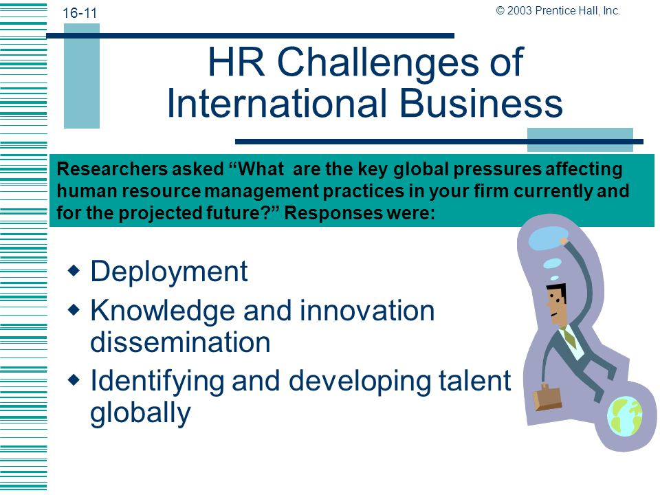 HR Challenges of International Business