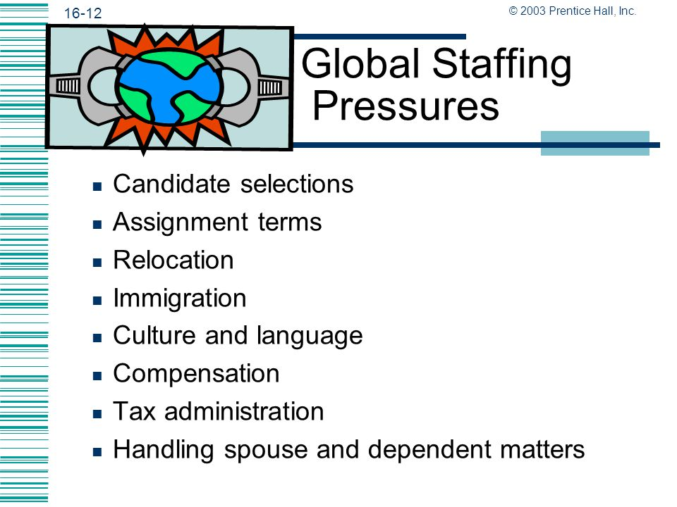 Global Staffing Pressures