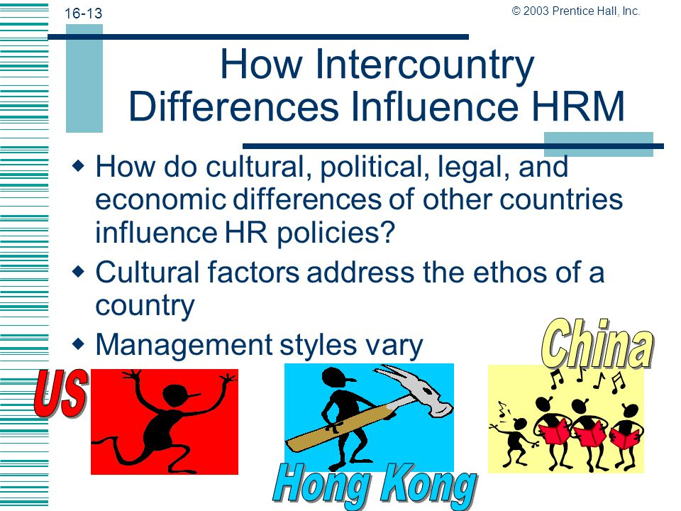 How Intercountry Differences Influence HRM
